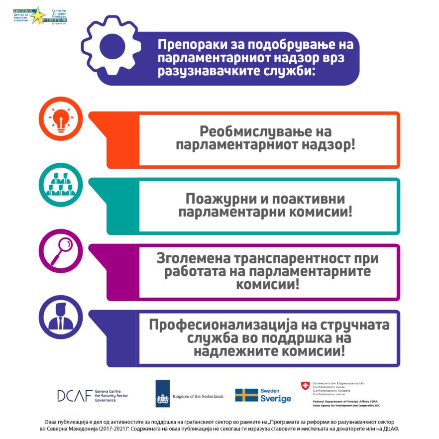 Препораки за подобрување на парламентарниот надзор врз разузнавачките служби
