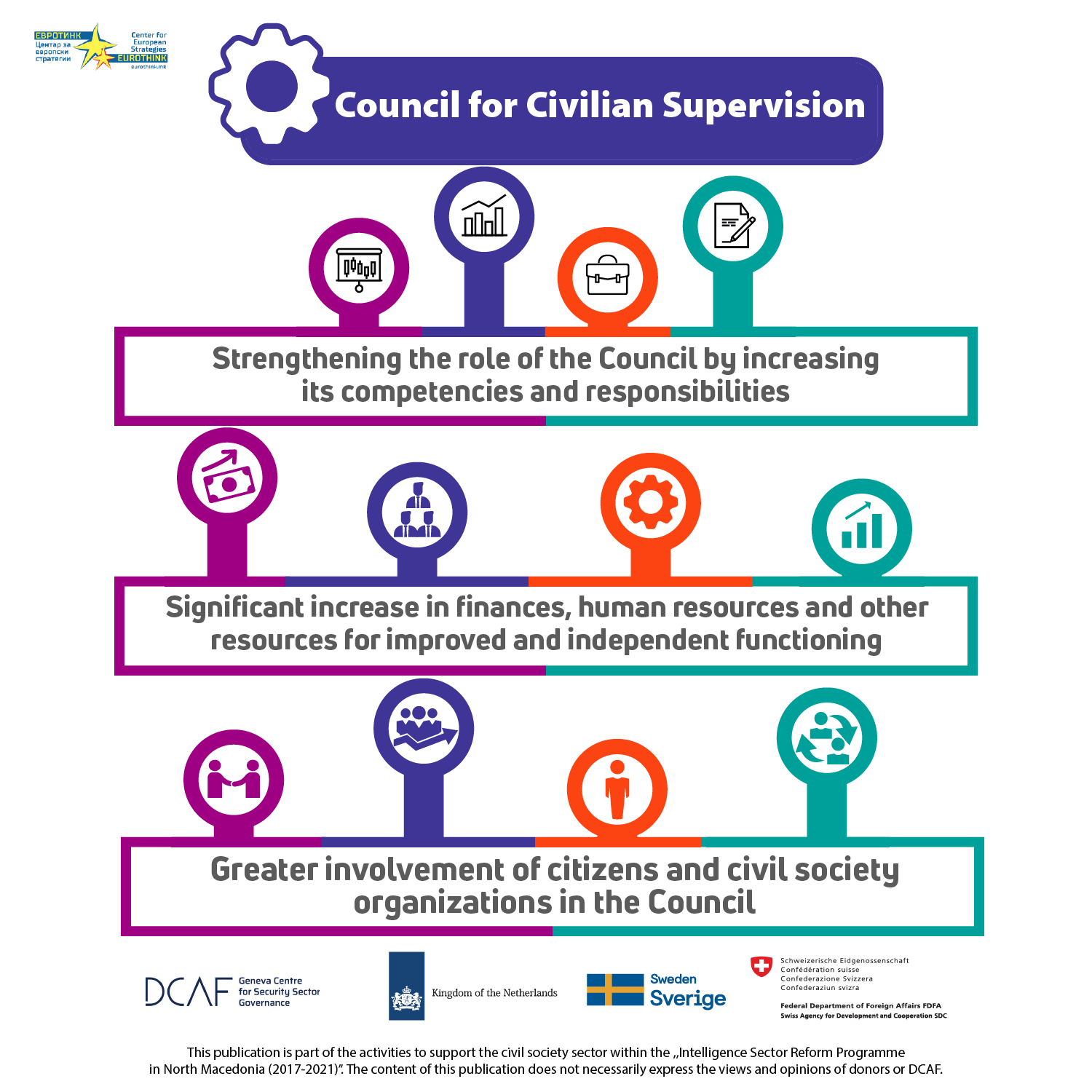 Council for Civilian Oversight-01